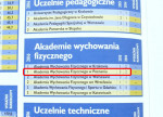 "Results of the University Ranking prepared by ""Perspektywy"" magazine"